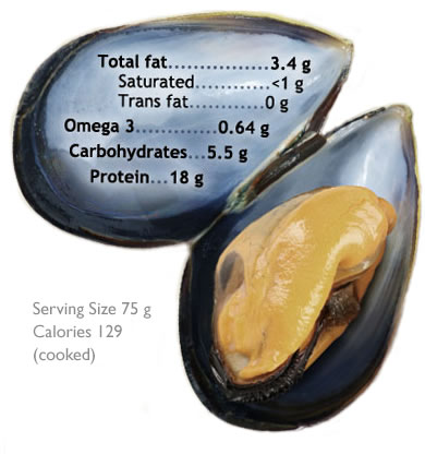PEI Mussel Nutrition & Health Facts